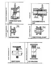 Examples of tolerances and fits in engineering applications