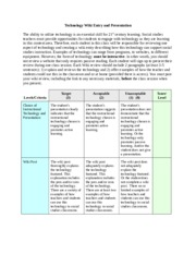 Assignment sheet and rubric_Technology wiki