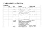 English IV Final Review