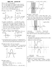 Lecture 20 on Precalculus