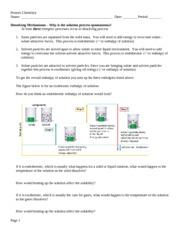 Dissolving_Mechanisms_notes