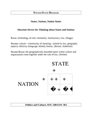 Nation_State_Diagram