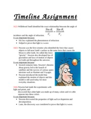Physics Timeline Assignment