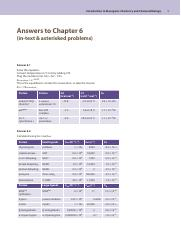 Answers to Chapter 6.pdf