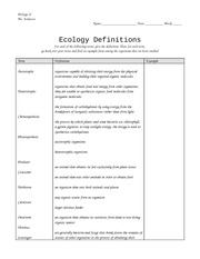 bio11_ecology_definitions
