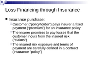 Lecture 16 - Insurance Institutions