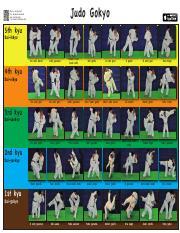 Judo Gokyo Pdf Download