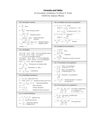 Elementary statistics chapter 8 notes Coursework Sample