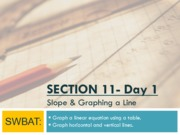 slope and graphing a line