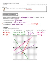 Math 10 Solving a System of Linear Equations Graphically Key