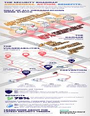 Sesi-1_TheSecurityRoadmap-Infographic.pdf