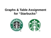 "Graphs & Table assignment for""Starbucks"" 1"