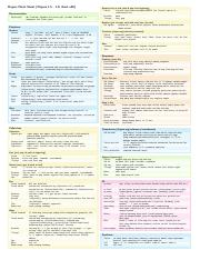 cheatsheet-usletter-color.pdf