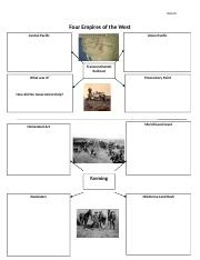 Module 1 Lesson 3 Practice Activity Graphic Organizer Am Hist Four Empires of the West.doc