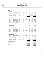 Inventory Valuation Detail.pdf
