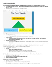 Chapter 11 - Fraud Auditing