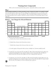 Printables Naming Ionic Compounds Worksheet Answers naming ionic compounds 1 what