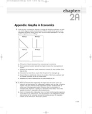 microeconomics book solution 2a