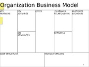 Blank Canvas for business model
