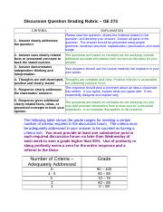 discussionrubric.doc