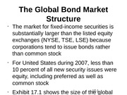 The Global Bond Market Structure