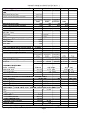 MBA515 Chapter 7 Applying Excel Worksheet