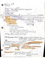 Notes On Introduction Of Religion
