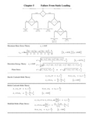 Chapter 5 Design Equations.pdf