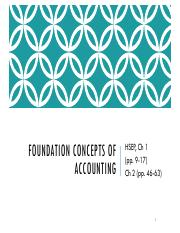 T3 Accounting Concepts