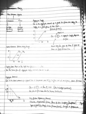 Class Notes Microeconomic Theory