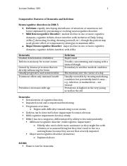 L9.NeurocognitiveDisorders.docx