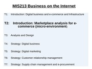 Lecture 2 - Marketplace analysis for e-commerce