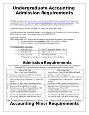 2015-2016 Admission Requirements FOR WEB (1)