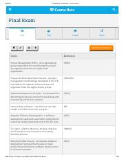 Final Exam Flashcards - Course Hero.pdf