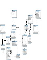 59025928-E-R-Diagram-of-Airline-Reservation-System - Reg No Type