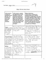 Grapes of Wrath Major Works Data Sheet