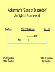 09 Ackermans Zone of Discretion Framework