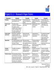 Project8_1_2Research_Paper_Rubric[1].doc