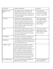 ENGL 100 ideas and problems chart .docx