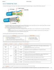 TWISTED PAIR FACTS.pdf