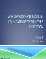 2 - structure (html)