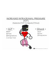 Increased Intracranial Pressure - Vital Signs.jpg