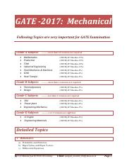 Important Topics For GATE.pdf