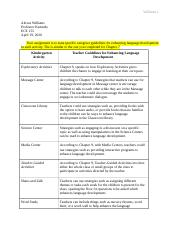 Williams_Alexus ECE 155 Guidelines for Enhancing Language Development Chapter9.docx