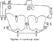 Intake Manifold Cover Bolt Tightening Sequence
