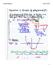 Equations and Graphs of Polynomial Functions