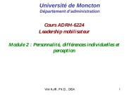 Module  2 ADRH 6224- Person et perceptionP