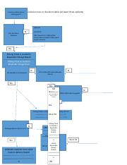 Cruse_4.6 _Quality Tools Decision Tree.docx