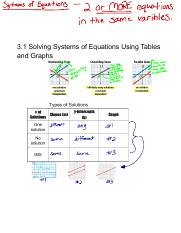 3.1-3.2 Solve systems by table, graph and math Note KEY
