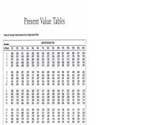 PV tables